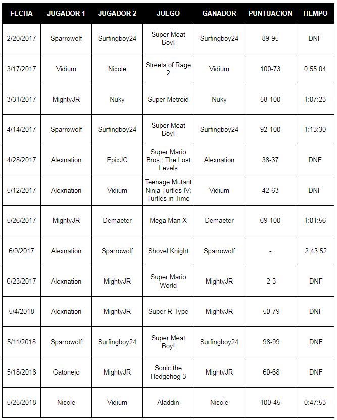 2018-06-04 - BSL (v3)